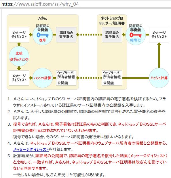 Screenshot 2014-09-26 at 01.05.41