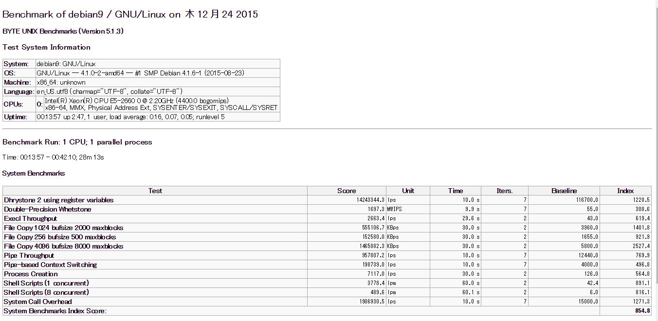 2015-12-24_231256
